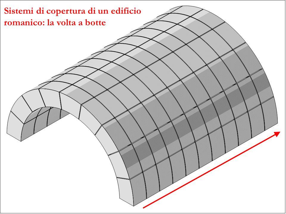 Sistemi di copertura di un edificio romanico: la volta a botte