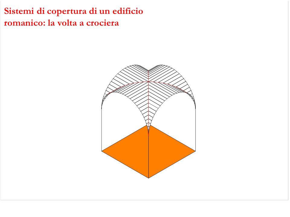 Sistemi di copertura di un edificio romanico: la volta a crociera