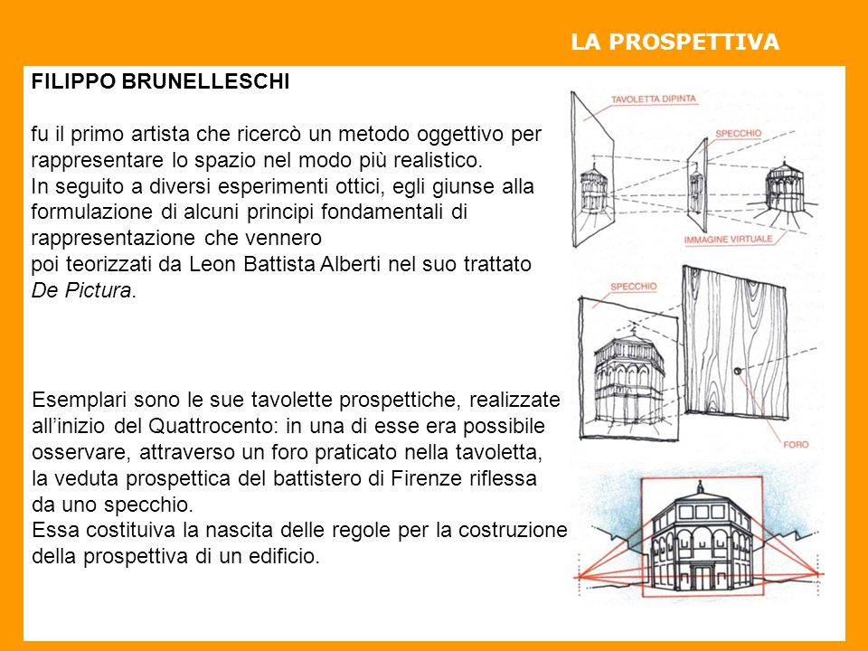 FILIPPO BRUNELLESCHI fu il primo artista che ricercò un metodo oggettivo per rappresentare lo spazio nel modo più realistico.
