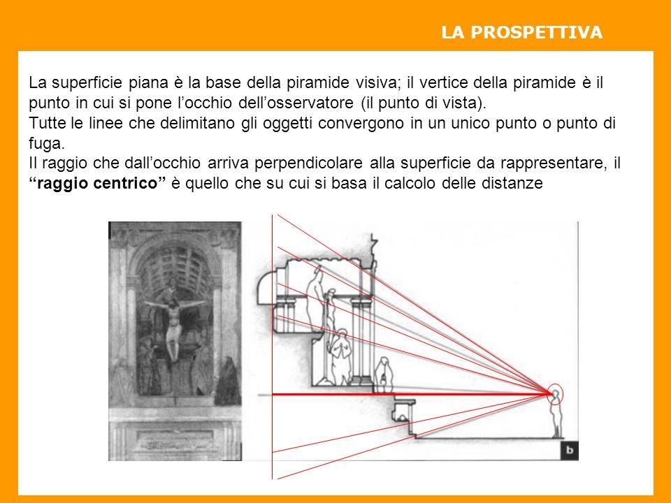 La prospettiva lineare può essere - centrale, ottenuta mediante lideale convergenza delle linee dei corpi rappresentati verso un punto di fuga unificato posto allinfinito; - bifocale quando i punti di fuga sono due, posti in punti diversi della composizione LA PROSPETTIVA