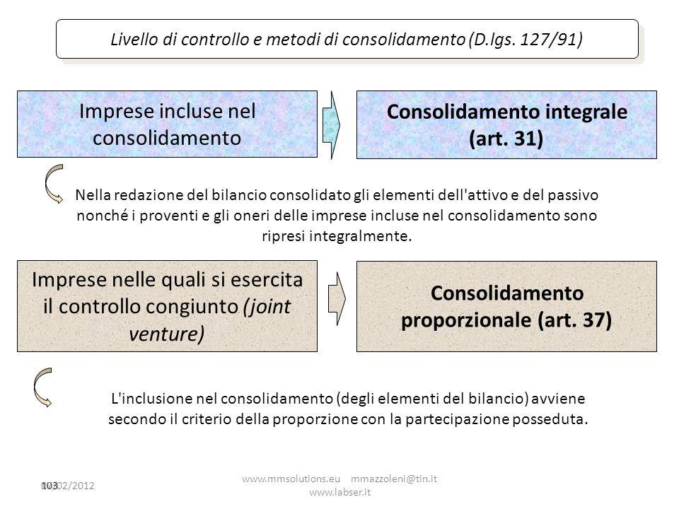 Imprese incluse nel consolidamento Imprese nelle quali si esercita il controllo congiunto (joint venture) Consolidamento integrale (art. 31) Consolida