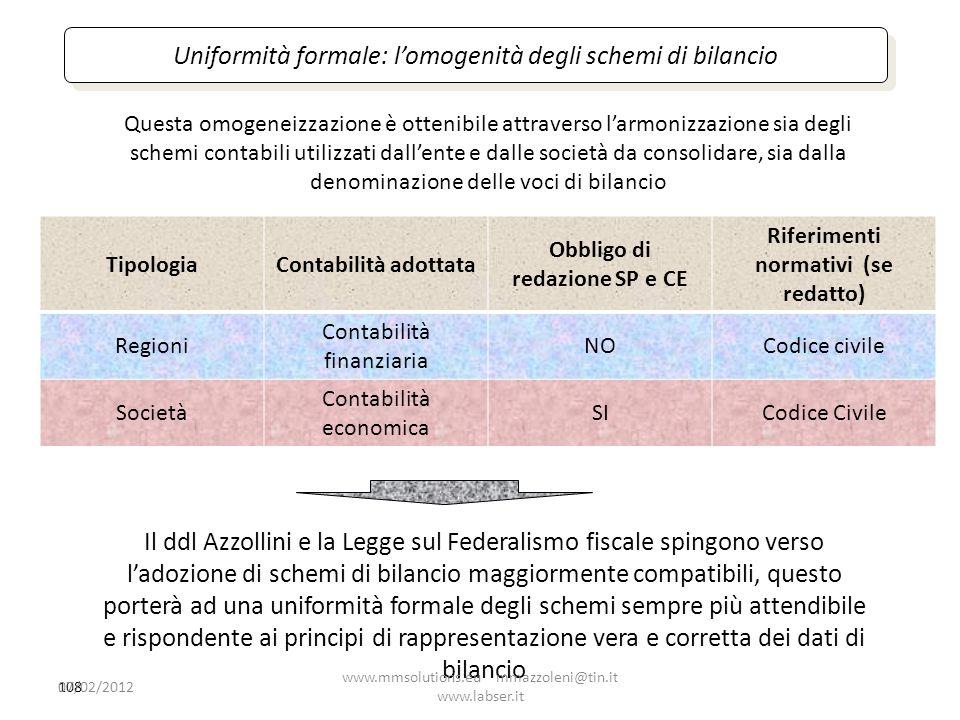 Uniformità formale: lomogenità degli schemi di bilancio Questa omogeneizzazione è ottenibile attraverso larmonizzazione sia degli schemi contabili uti