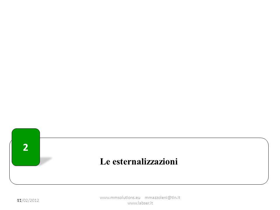 Le esternalizzazioni 11 2 07/02/2012 www.mmsolutions.eu mmazzoleni@tin.it www.labser.it