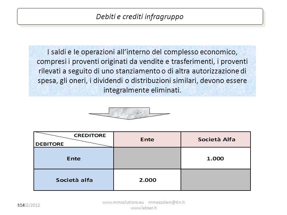 114 Debiti e crediti infragruppo I saldi e le operazioni allinterno del complesso economico, compresi i proventi originati da vendite e trasferimenti,