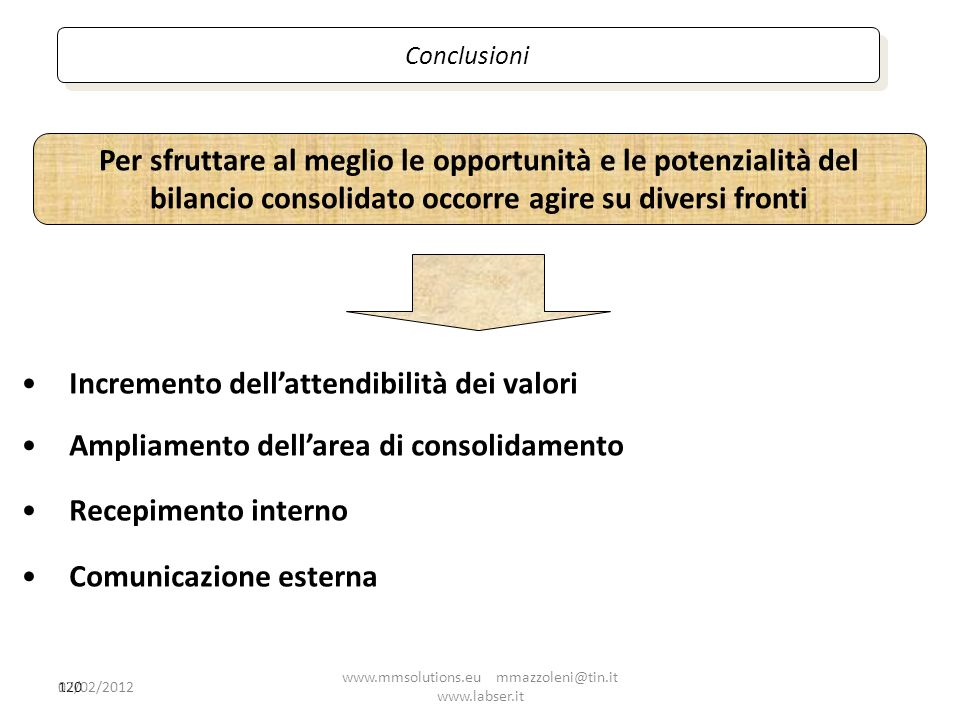 120 Incremento dellattendibilità dei valori Ampliamento dellarea di consolidamento Recepimento interno Comunicazione esterna Conclusioni Per sfruttare