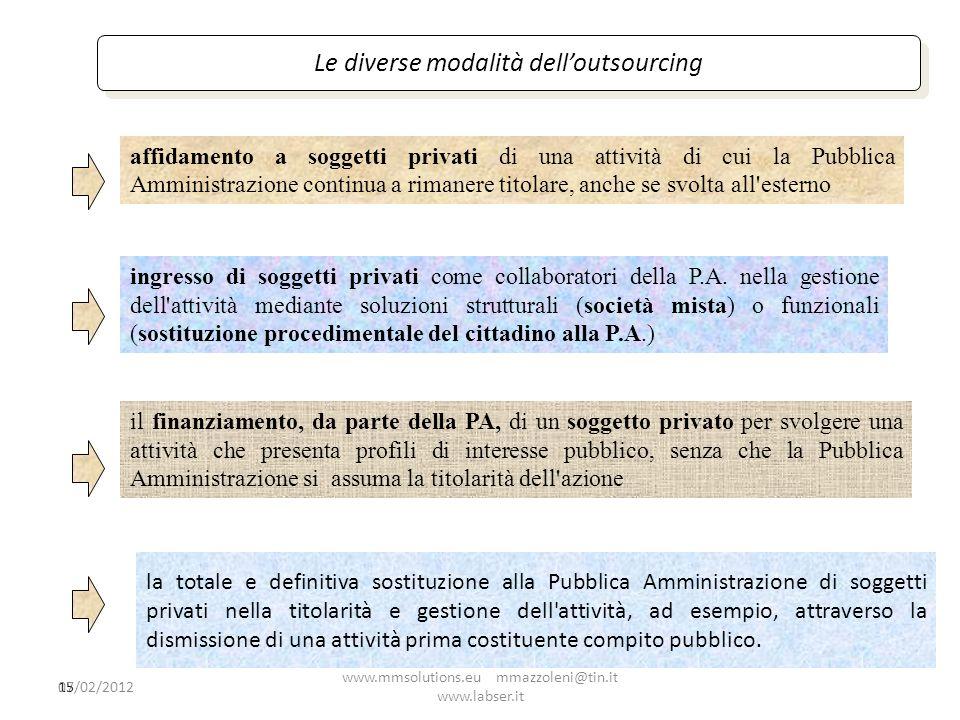 15 affidamento a soggetti privati di una attività di cui la Pubblica Amministrazione continua a rimanere titolare, anche se svolta all'esterno ingress