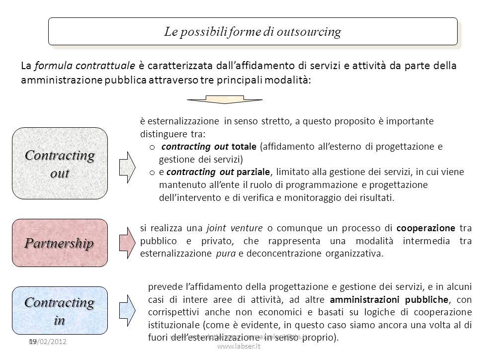 19 Le possibili forme di outsourcing La formula contrattuale è caratterizzata dallaffidamento di servizi e attività da parte della amministrazione pub