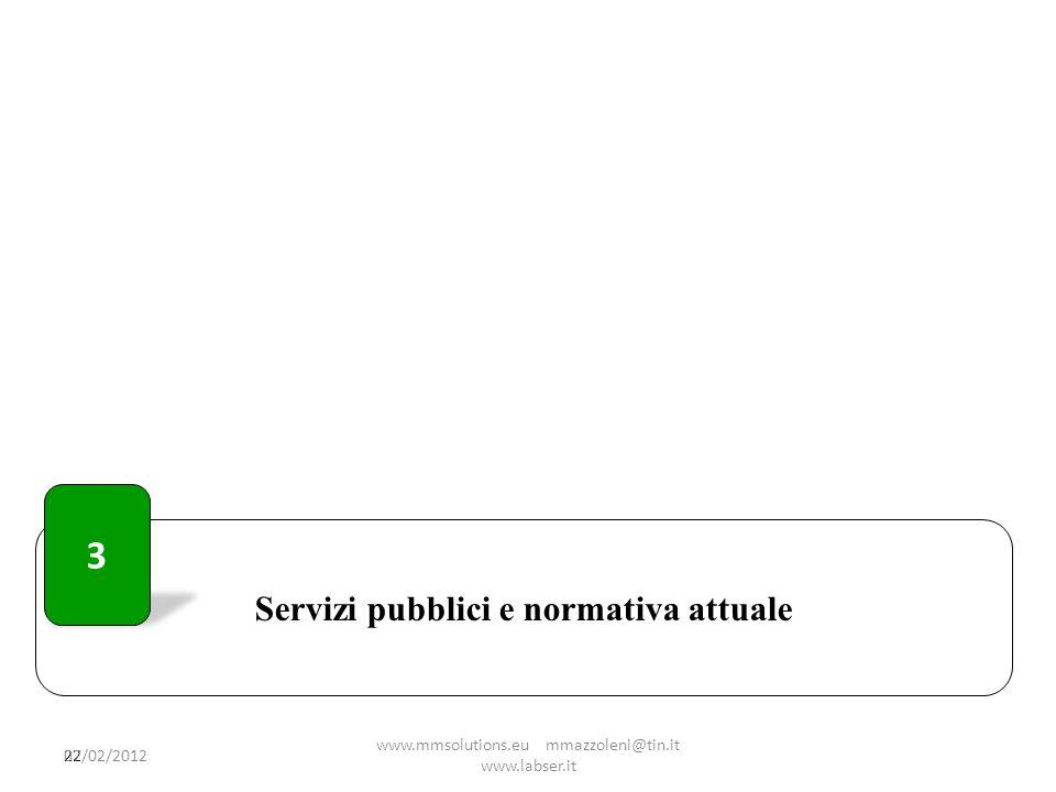 Servizi pubblici e normativa attuale 22 3 07/02/2012 www.mmsolutions.eu mmazzoleni@tin.it www.labser.it