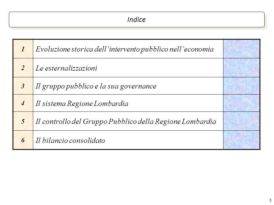 3 Indice 1 Evoluzione storica dellintervento pubblico nelleconomia 2 Le esternalizzazioni 3 Il gruppo pubblico e la sua governance 4 Il sistema Region