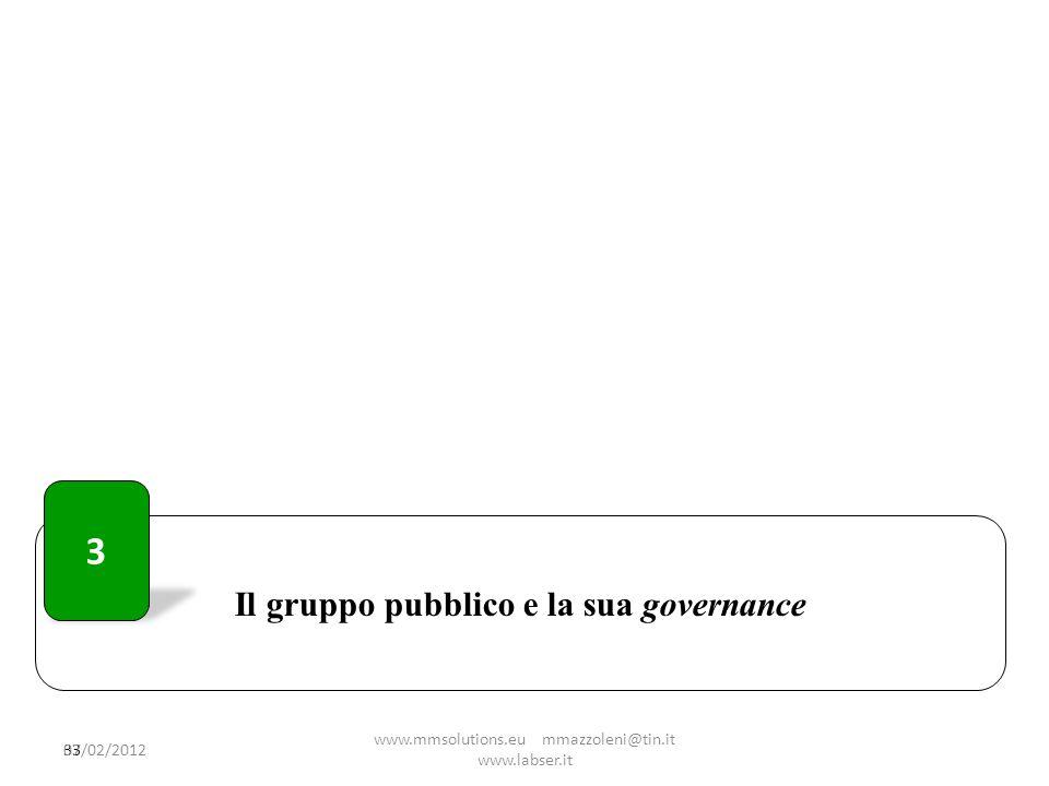 Il gruppo pubblico e la sua governance 33 3 07/02/2012 www.mmsolutions.eu mmazzoleni@tin.it www.labser.it