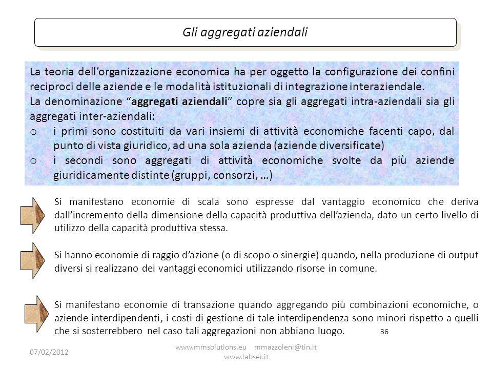 36 Gli aggregati aziendali La teoria dellorganizzazione economica ha per oggetto la configurazione dei confini reciproci delle aziende e le modalità i