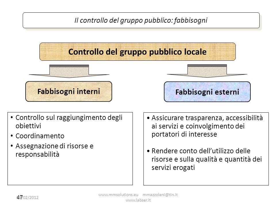 47 Il controllo del gruppo pubblico: fabbisogni Controllo sul raggiungimento degli obiettivi Coordinamento Assegnazione di risorse e responsabilità Co