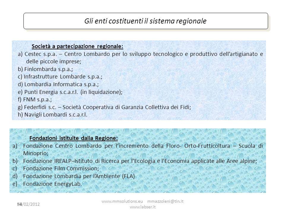 54 Gli enti costituenti il sistema regionale Società a partecipazione regionale: a) Cestec s.p.a. – Centro Lombardo per lo sviluppo tecnologico e prod