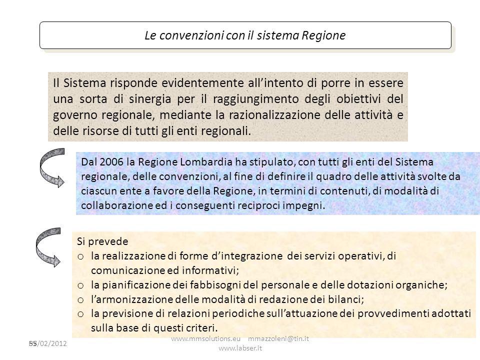 55 Le convenzioni con il sistema Regione Il Sistema risponde evidentemente allintento di porre in essere una sorta di sinergia per il raggiungimento d