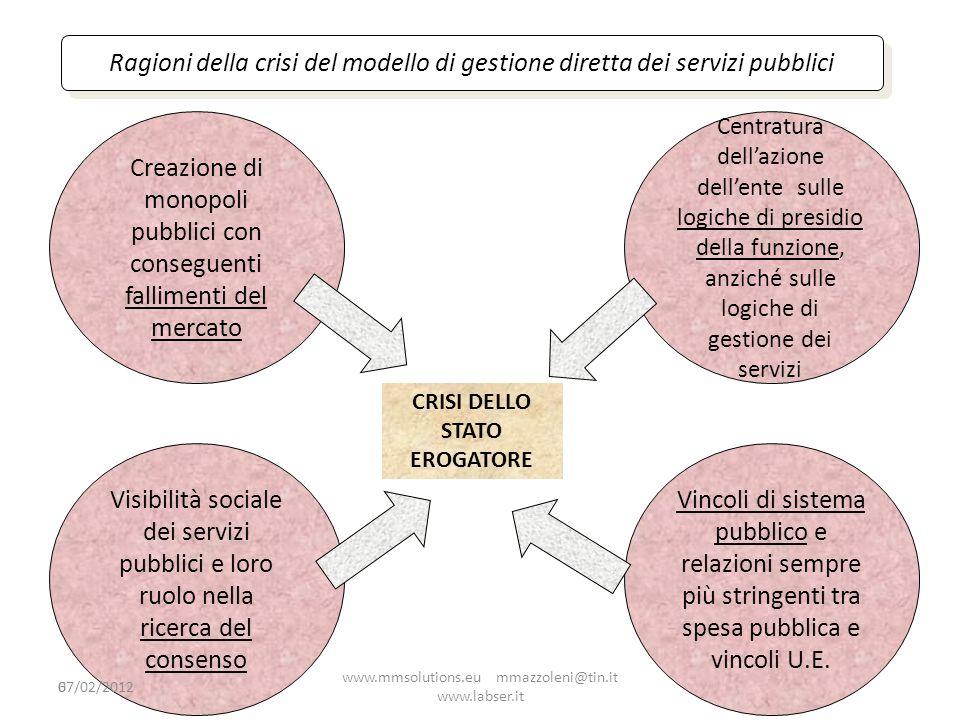 6 Vincoli di sistema pubblico e relazioni sempre più stringenti tra spesa pubblica e vincoli U.E. Visibilità sociale dei servizi pubblici e loro ruolo