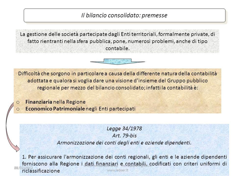 76 Il bilancio consolidato: premesse La gestione delle società partecipate dagli Enti territoriali, formalmente private, di fatto rientranti nella sfe