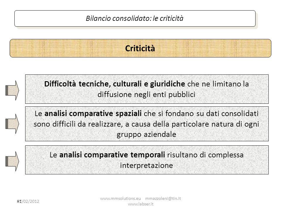 81 Bilancio consolidato: le criticità Difficoltà tecniche, culturali e giuridiche che ne limitano la diffusione negli enti pubblici Le analisi compara