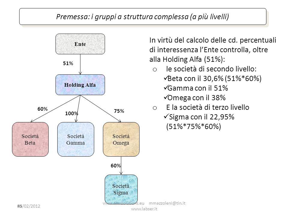Ente Holding Alfa 51% Società Beta Società Gamma Società Omega 60% 100% 75% Società Sigma 60% 85 Premessa: i gruppi a struttura complessa (a più livel