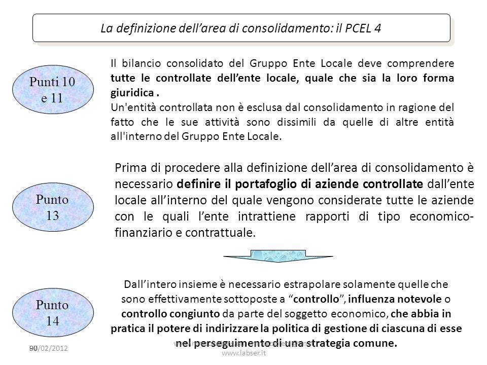 90 La definizione dellarea di consolidamento: il PCEL 4 Dallintero insieme è necessario estrapolare solamente quelle che sono effettivamente sottopost