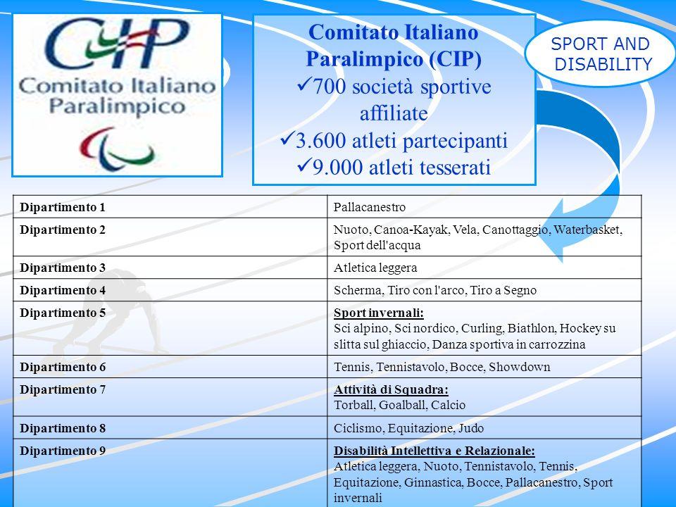 Comitato Italiano Paralimpico (CIP) 700 società sportive affiliate 3.600 atleti partecipanti 9.000 atleti tesserati Dipartimento 1Pallacanestro Dipart