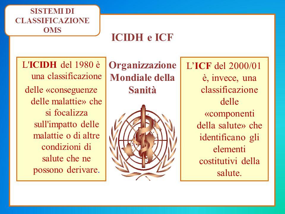 ICIDH e ICF L'ICIDH del 1980 è una classificazione delle «conseguenze delle malattie» che si focalizza sull'impatto delle malattie o di altre condizio