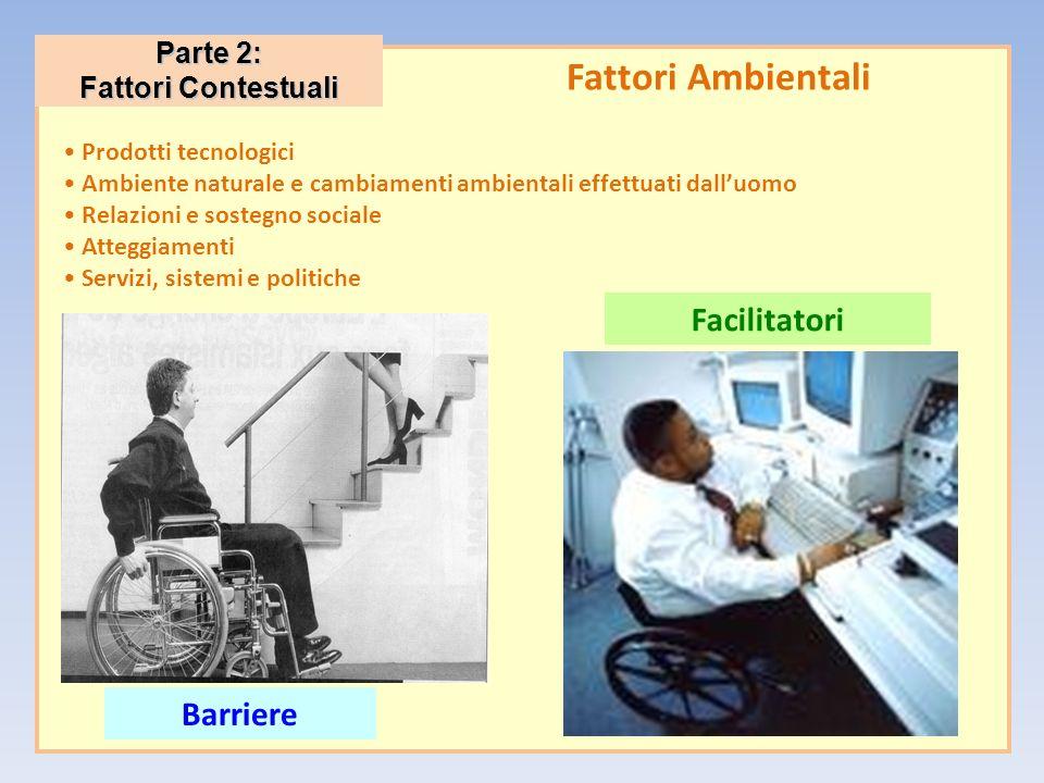 Fattori Ambientali Prodotti tecnologici Ambiente naturale e cambiamenti ambientali effettuati dalluomo Relazioni e sostegno sociale Atteggiamenti Serv