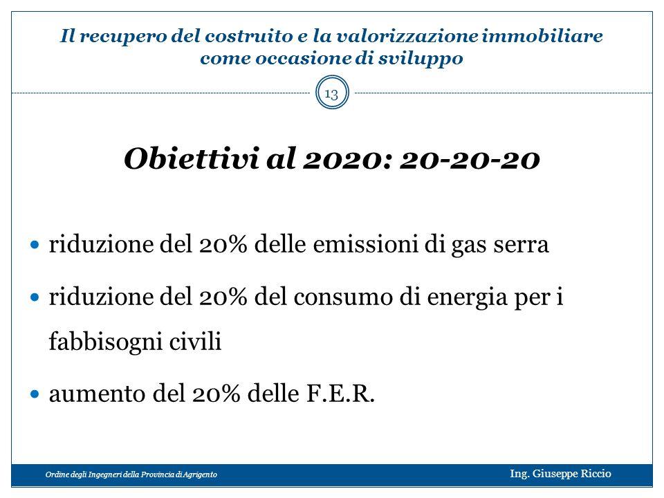 Ordine degli Ingegneri della Provincia di Agrigento Ing. Giuseppe Riccio Obiettivi al 2020: 20-20-20 riduzione del 20% delle emissioni di gas serra ri