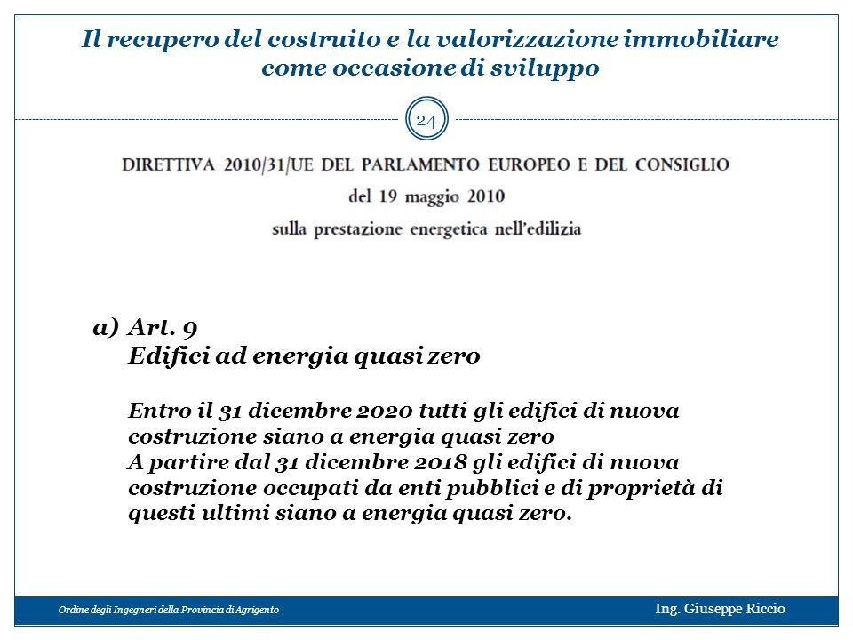 Ordine degli Ingegneri della Provincia di Agrigento Ing. Giuseppe Riccio a)Art. 9 Edifici ad energia quasi zero Entro il 31 dicembre 2020 tutti gli ed