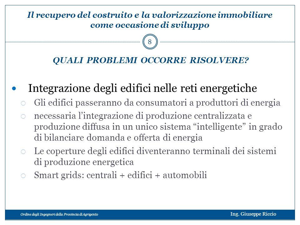 Ordine degli Ingegneri della Provincia di Agrigento Ing. Giuseppe Riccio Integrazione degli edifici nelle reti energetiche Gli edifici passeranno da c