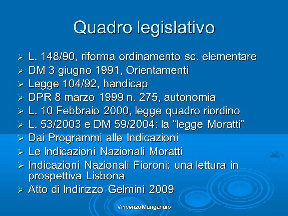 Vincenzo Manganaro Quadro legislativo L. 148/90, riforma ordinamento sc.