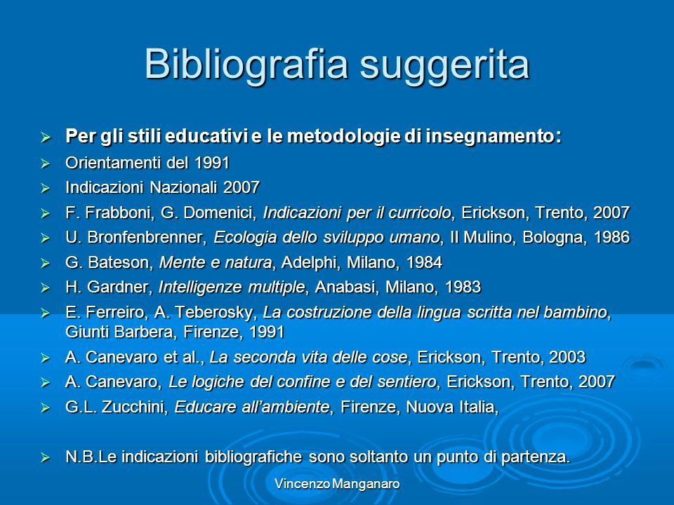 Vincenzo Manganaro Bibliografia suggerita Per gli stili educativi e le metodologie di insegnamento : Per gli stili educativi e le metodologie di insegnamento : Orientamenti del 1991 Orientamenti del 1991 Indicazioni Nazionali 2007 Indicazioni Nazionali 2007 F.