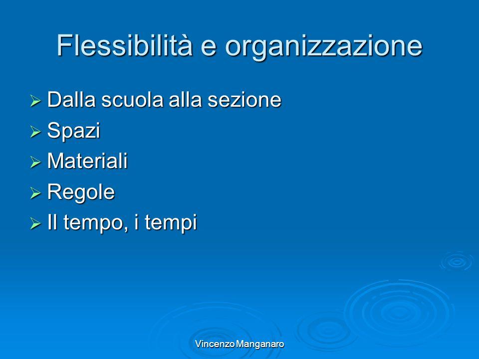 Vincenzo Manganaro Flessibilità e organizzazione Dalla scuola alla sezione Dalla scuola alla sezione Spazi Spazi Materiali Materiali Regole Regole Il