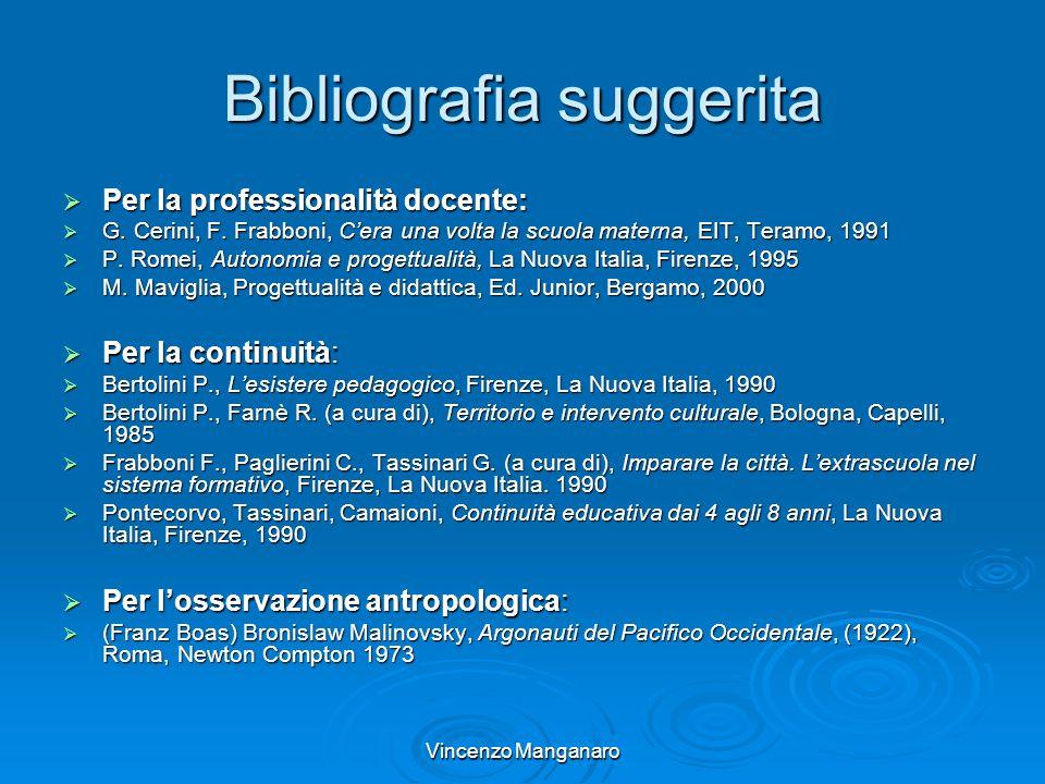Vincenzo Manganaro Bibliografia suggerita Per la professionalità docente: Per la professionalità docente: G. Cerini, F. Frabboni, Cera una volta la sc