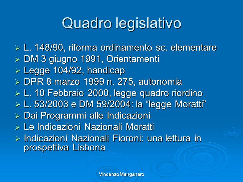 Vincenzo Manganaro Quadro legislativo L. 148/90, riforma ordinamento sc. elementare L. 148/90, riforma ordinamento sc. elementare DM 3 giugno 1991, Or