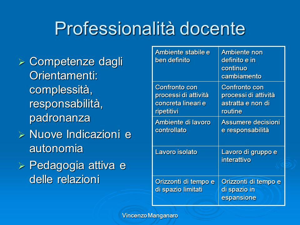 Vincenzo Manganaro Professionalità docente Competenze dagli Orientamenti: complessità, responsabilità, padronanza Competenze dagli Orientamenti: compl
