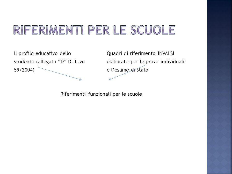 Il profilo educativo dello Quadri di riferimento INVALSI studente (allegato D D. L.voelaborate per le prove individuali 59/2004)e lesame di stato Rife
