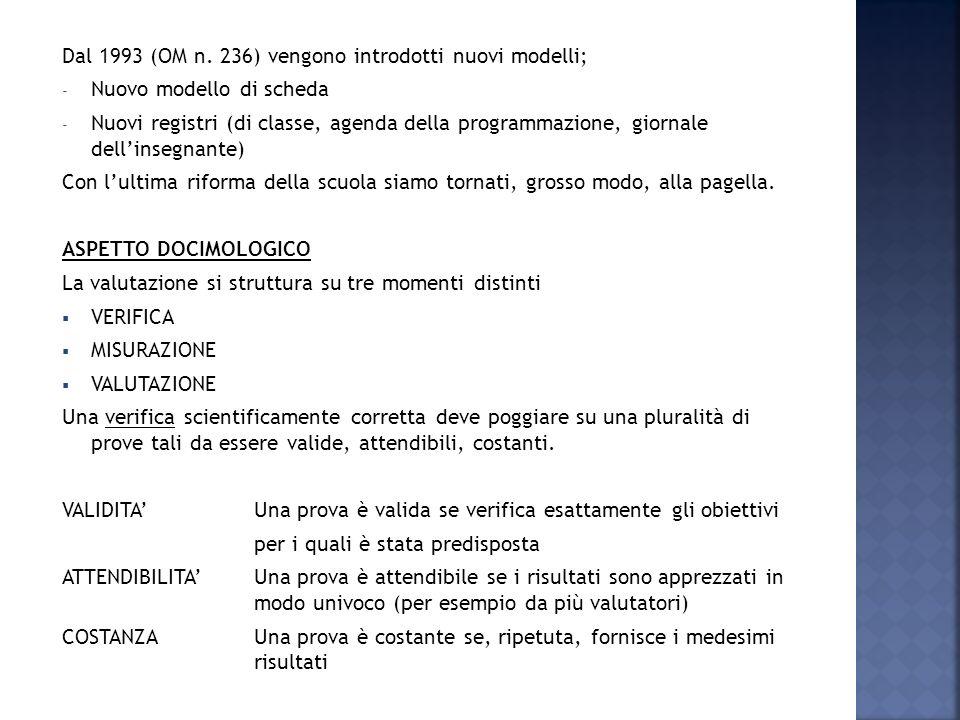 Dal 1993 (OM n. 236) vengono introdotti nuovi modelli; - Nuovo modello di scheda - Nuovi registri (di classe, agenda della programmazione, giornale de