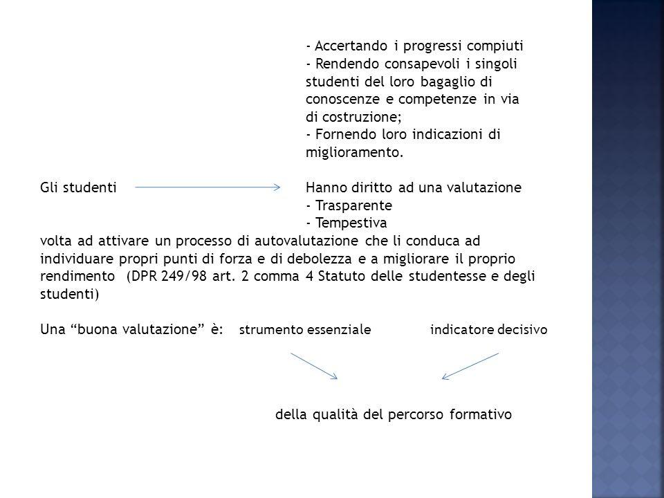 INIZIALEDIAGNOSTICA (Allinizio della.s.) IN ITINEREFORMATIVA (Durante lattività didattica, in particolare nelle fasi stabilite per la verifica bi-tri-quadrimestrale) FINALESOMMATIVA (Al termine della.s.
