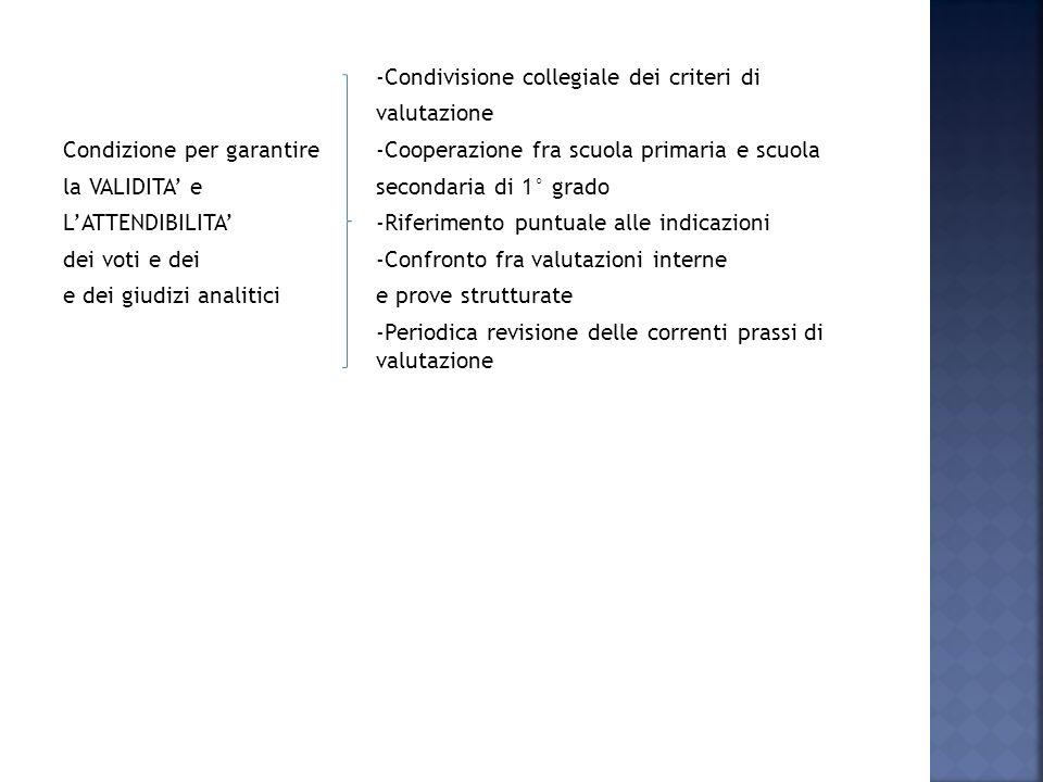 -Condivisione collegiale dei criteri di valutazione Condizione per garantire-Cooperazione fra scuola primaria e scuola la VALIDITA e secondaria di 1°