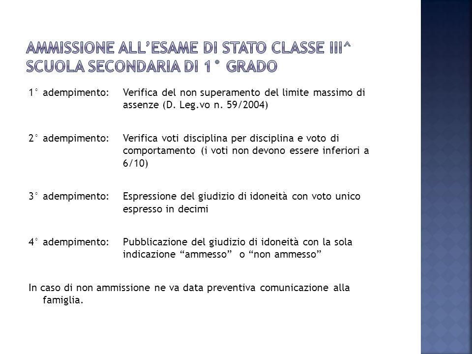 1° adempimento:Verifica del non superamento del limite massimo di assenze (D. Leg.vo n. 59/2004) 2° adempimento: Verifica voti disciplina per discipli