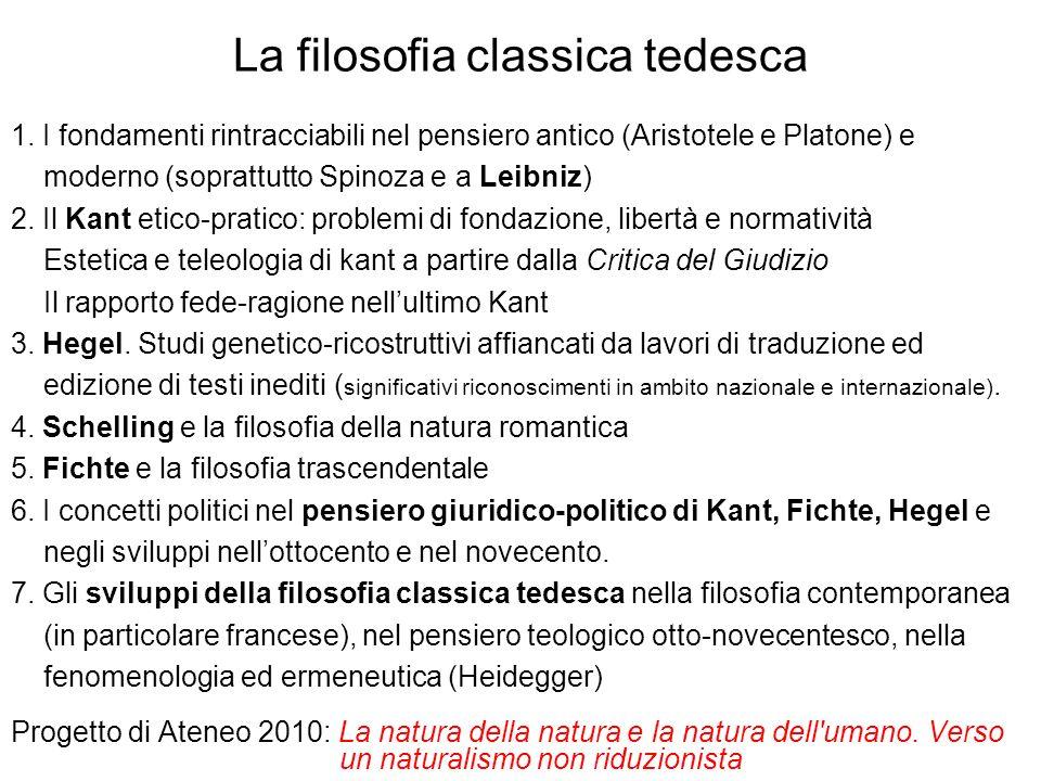 La filosofia classica tedesca 1. I fondamenti rintracciabili nel pensiero antico (Aristotele e Platone) e moderno (soprattutto Spinoza e a Leibniz) 2.