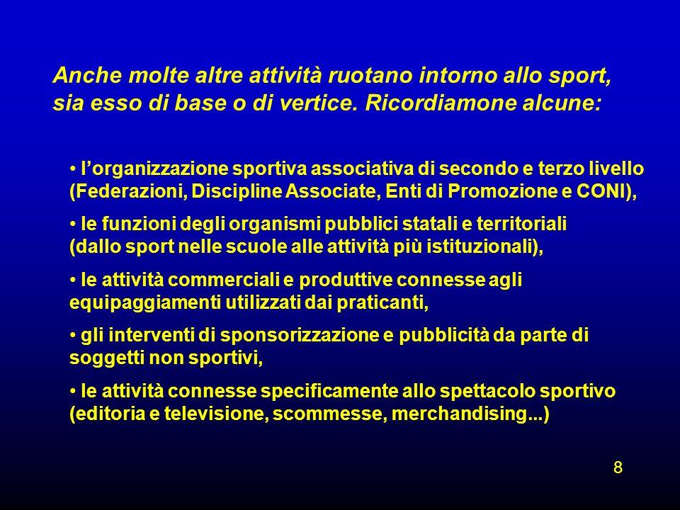 Anche molte altre attività ruotano intorno allo sport, sia esso di base o di vertice. Ricordiamone alcune: lorganizzazione sportiva associativa di sec
