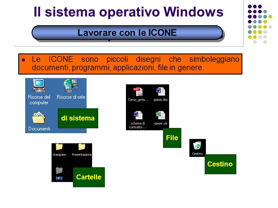 Il sistema operativo Windows Lavorare con le ICONE Le ICONE sono piccoli disegni che simboleggiano documenti, programmi, applicazioni, file in genere.