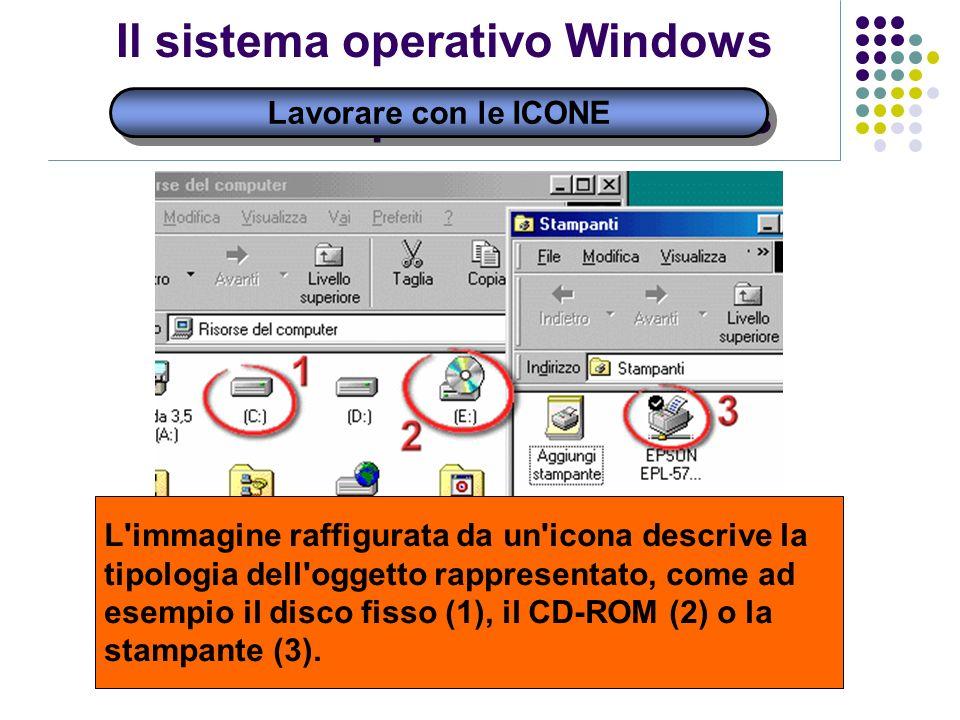 Lavorare con le ICONE Il sistema operativo Windows L'immagine raffigurata da un'icona descrive la tipologia dell'oggetto rappresentato, come ad esempi