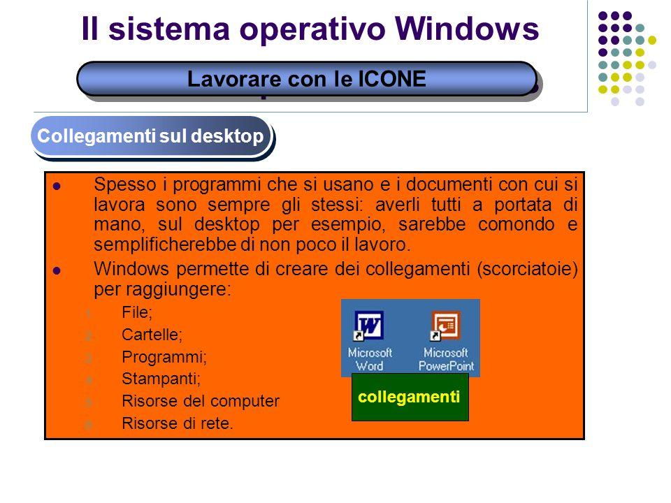 Lavorare con le ICONE Spesso i programmi che si usano e i documenti con cui si lavora sono sempre gli stessi: averli tutti a portata di mano, sul desk