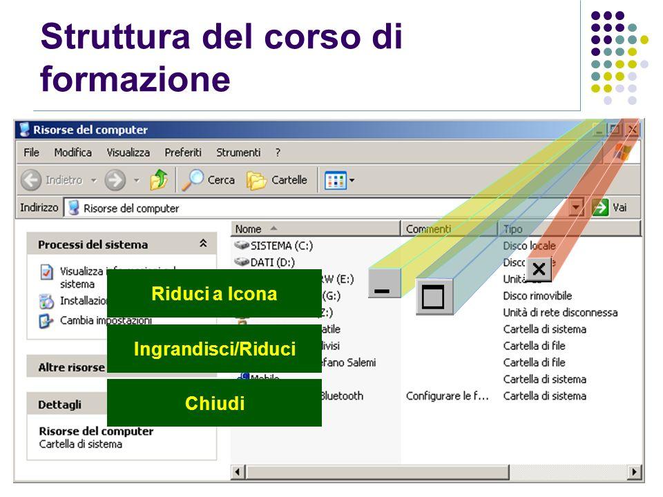 Struttura del corso di formazione Riduci a Icona Ingrandisci/Riduci Chiudi