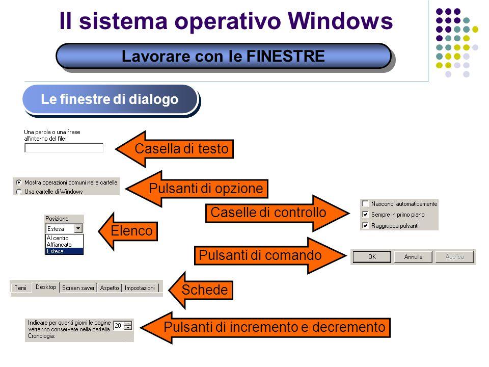 Lavorare con le FINESTRE Il sistema operativo Windows Le finestre di dialogo Casella di testo Pulsanti di opzione Elenco Schede Pulsanti di incremento