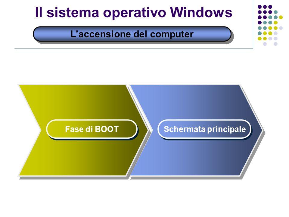 Il sistema operativo Windows Laccensione del computer Fase di BOOT Schermata principale