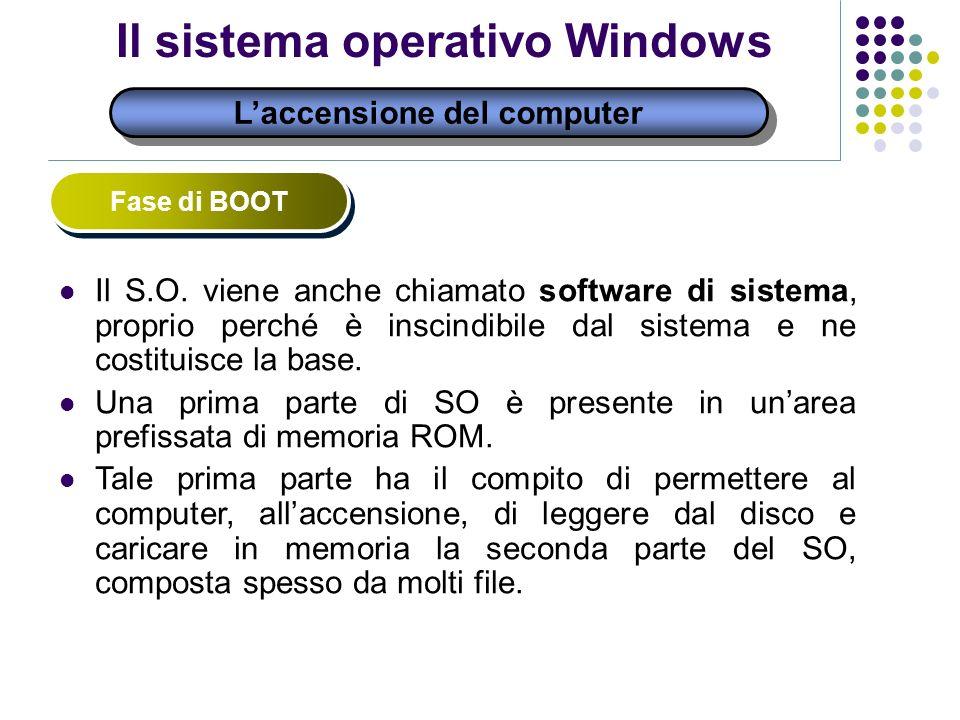 Il sistema operativo Windows Laccensione del computer Fase di BOOT Il S.O. viene anche chiamato software di sistema, proprio perché è inscindibile dal