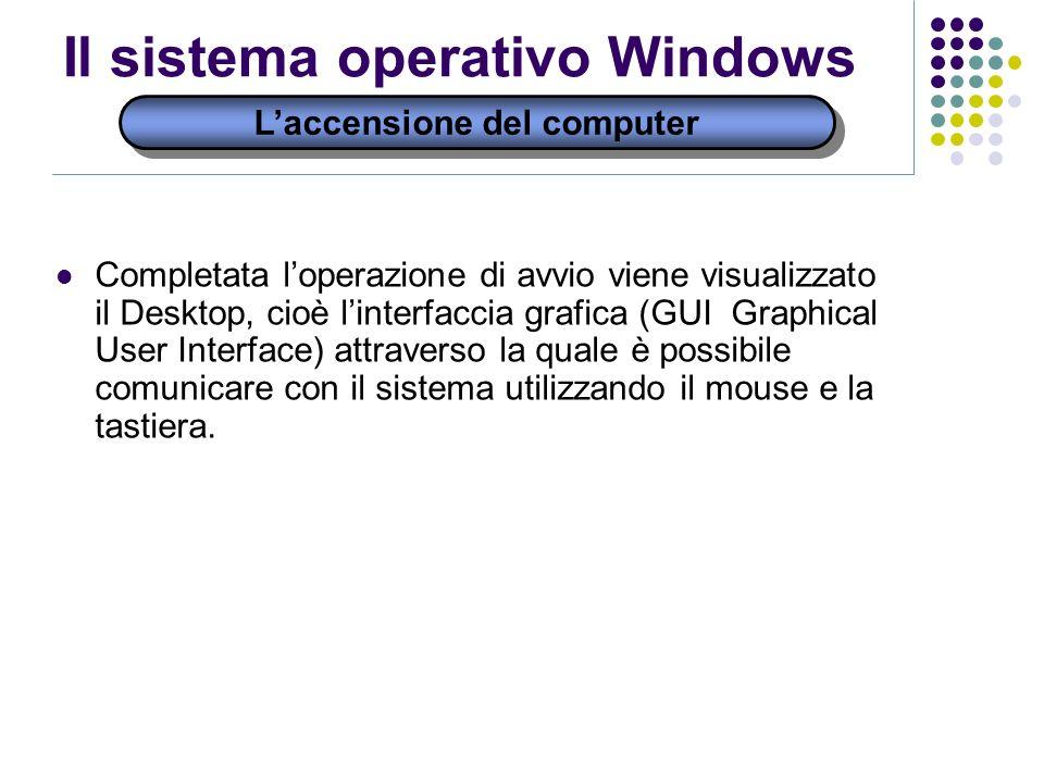 Il sistema operativo Windows Completata loperazione di avvio viene visualizzato il Desktop, cioè linterfaccia grafica (GUI Graphical User Interface) a